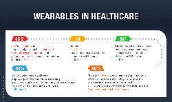 wearables in healthcare infographic thumb